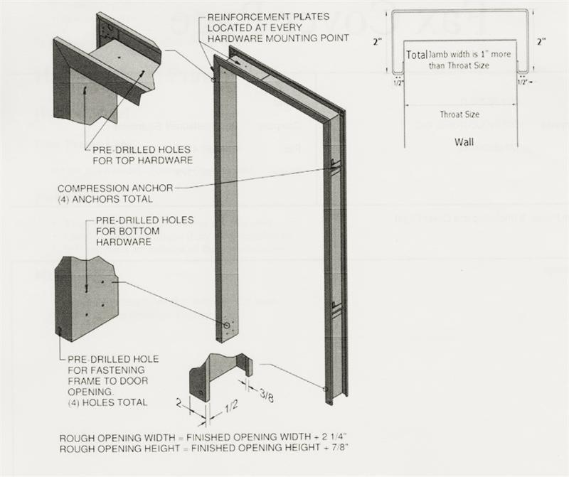 Swinging Door Frames In Stock - Impact Door Frames - Swing Door ...
