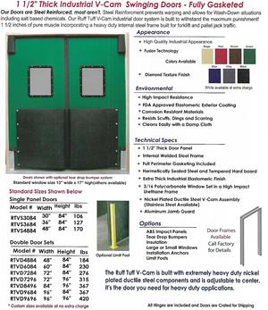 Impact Doors Traffic Doors- Vcam doors for forklift door.